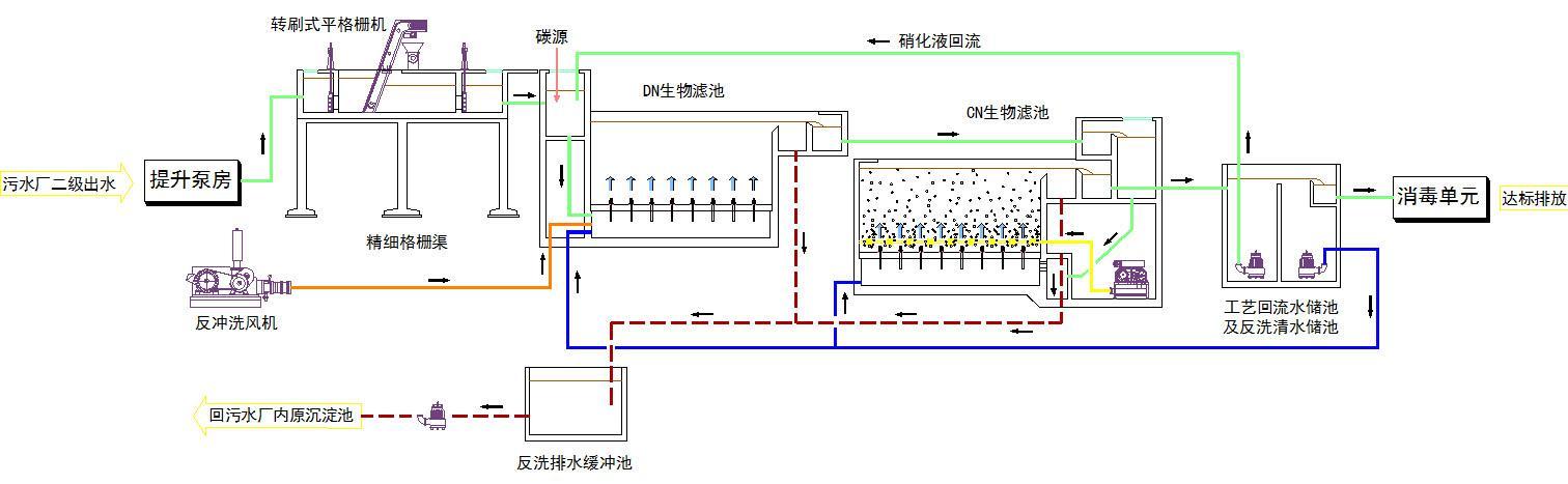 电路 电路图 电子 户型 户型图 平面图 原理图 1512_467